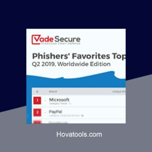Unique-2 Clients Phishing Page | Scam Page | Hacking Script